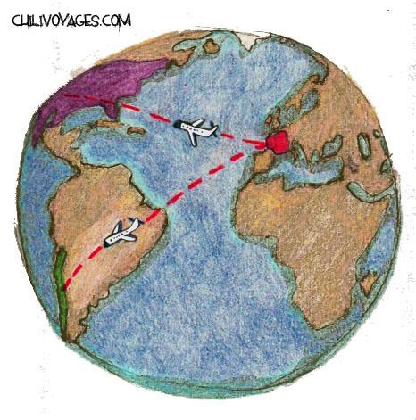 compagnies aériennes chili